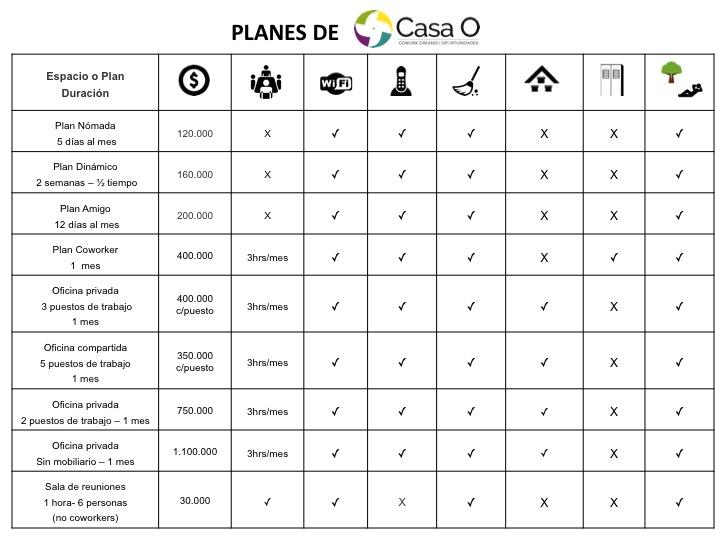 Planes Casa O (full)